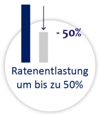_Icon_Ratenentlastung