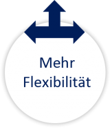 mehr_flexibilitaet